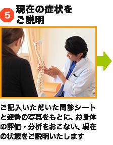 5.現在の症状をご説明(ご記入いただいた問診シートと姿勢の写真をもとに、お身体の評価・分析をおこない、現在の状態をご説明いたします)