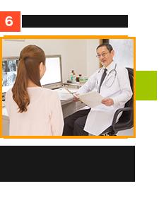 6.治療内容のご提案(患者様に最も適した治療メニュー・期間・金額をご提案いたします。)