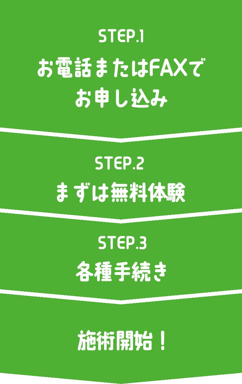 1.お電話またはFAXでお申し込み。2.まずは無料体験。3.各種手続き。施術開始!